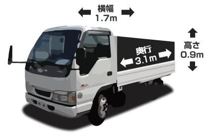img-truck-2t-hira