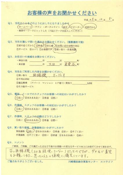 東京都大田区東雪谷のS様から無線機、オーディオを買い取りいたしました!!